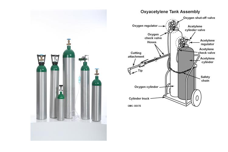 Medical Portable Breathing Bottle Stainless Oxygen