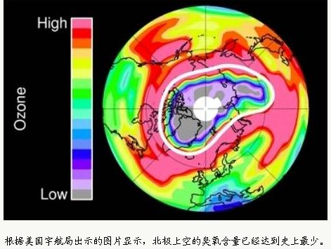 CO2 casue the ozone hole.jpg