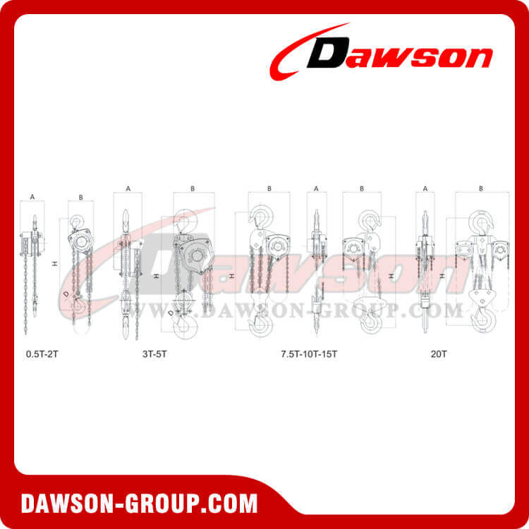 DSVC-A Chain Block Dawson-group