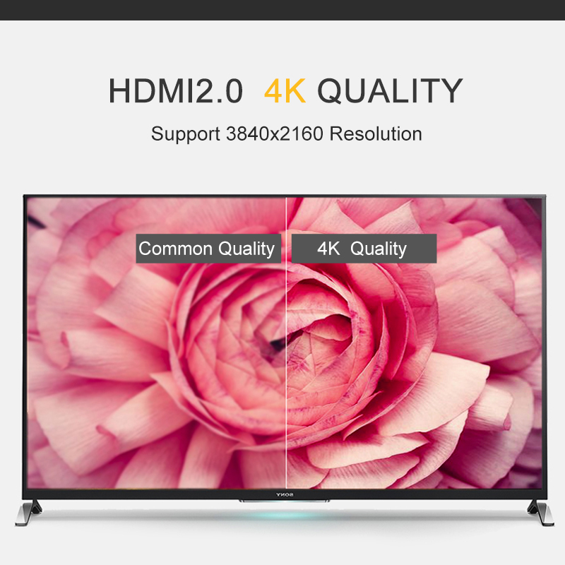 HDMI 2.0 Optical Fiber Cable Support 3840x2160
