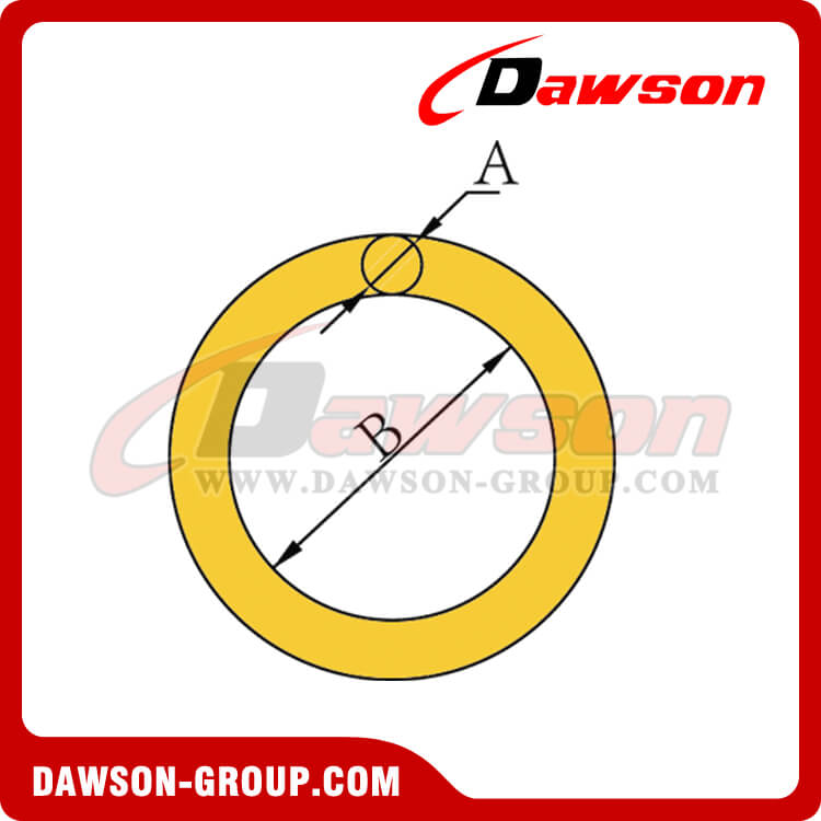 DS038 FORGED ALLOY STEEL RING DAWSON-GROUP