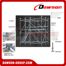 Disc-Lock Scaffolding for Construction