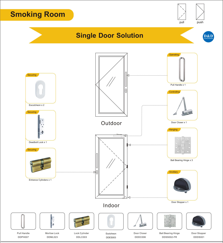 Metal Door Hardware Solution for Smoking Room Single Door  sc 1 st  Du0026D HARDWARE INDUSTRIAL Co. Ltd & Metal Door Hardware metal door solutions- Du0026D HARDWARE