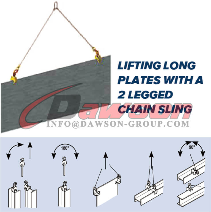 Application of DS-CD Type Universal Plate Clamp for Lifting and Transporting Steel Plate - Dawson Group - China Supplier