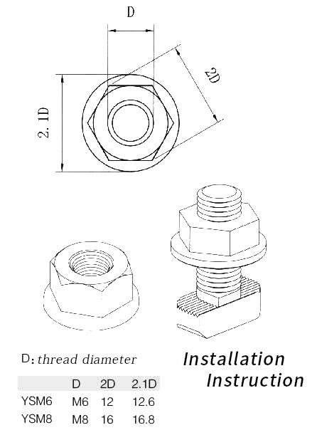 where to use flange nuts