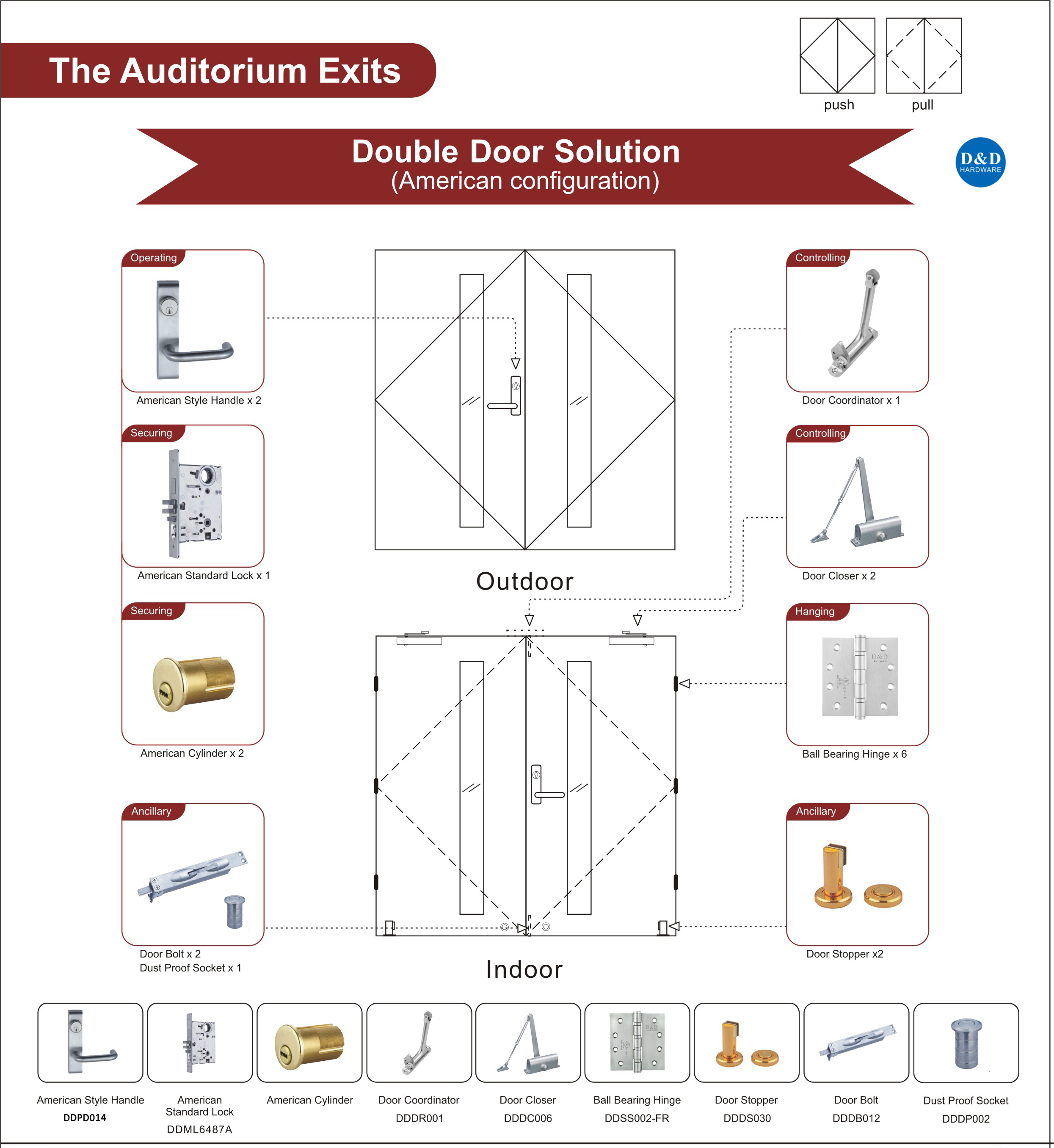 Auditorium Exits Double Fire Rated Wooden Door Ironmongery For Terminal