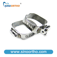 Orthodontics Bands