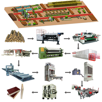 High Quality Full Set Plywood Making Machine Production Line