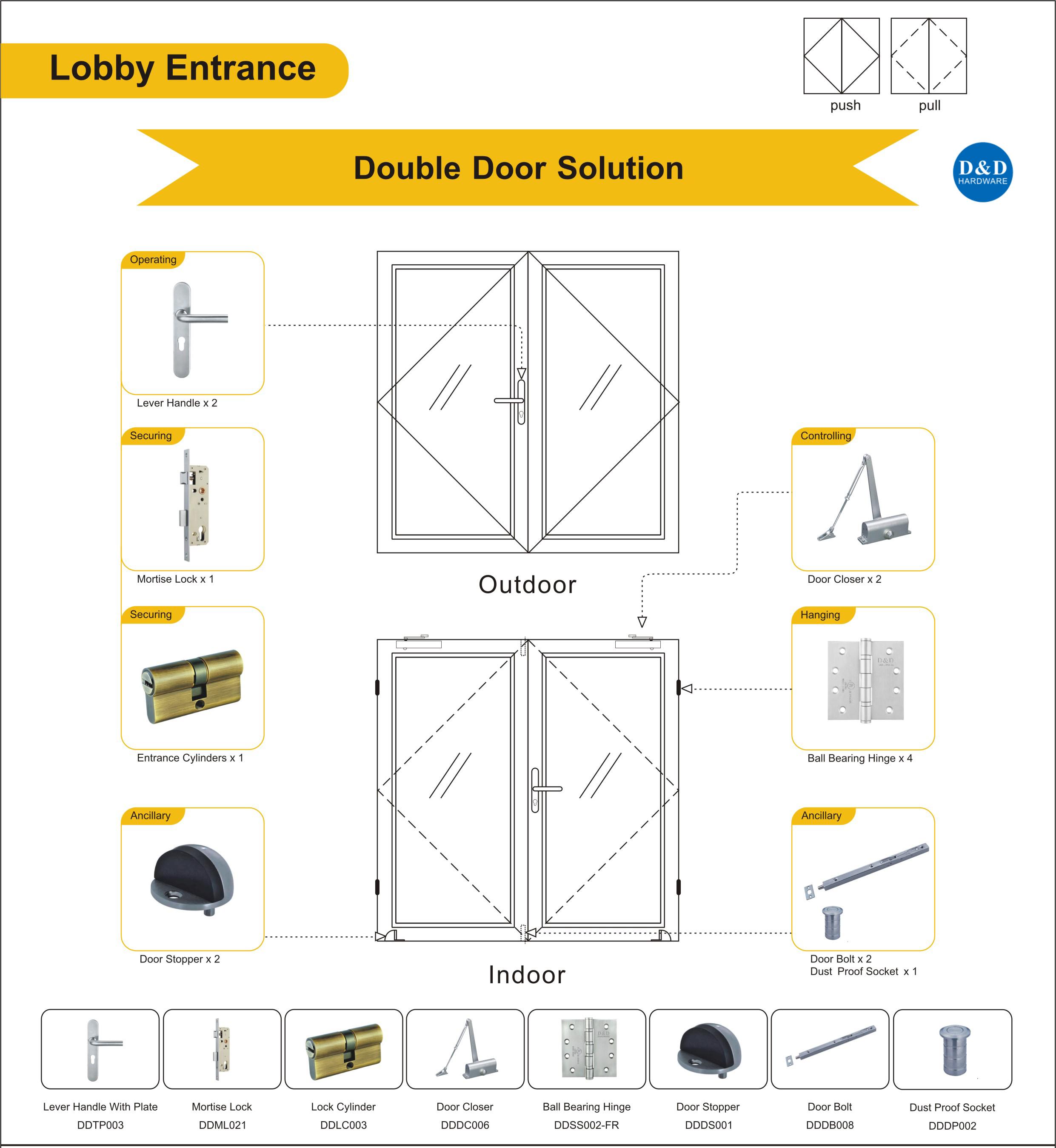 Lobby Entrance Metal Door Hardware Lobby Entrance Door Solution