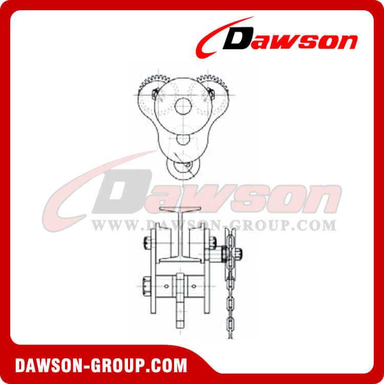 0.5T - 20T Explosion-proof Pull type Trolley For Chain Hoist