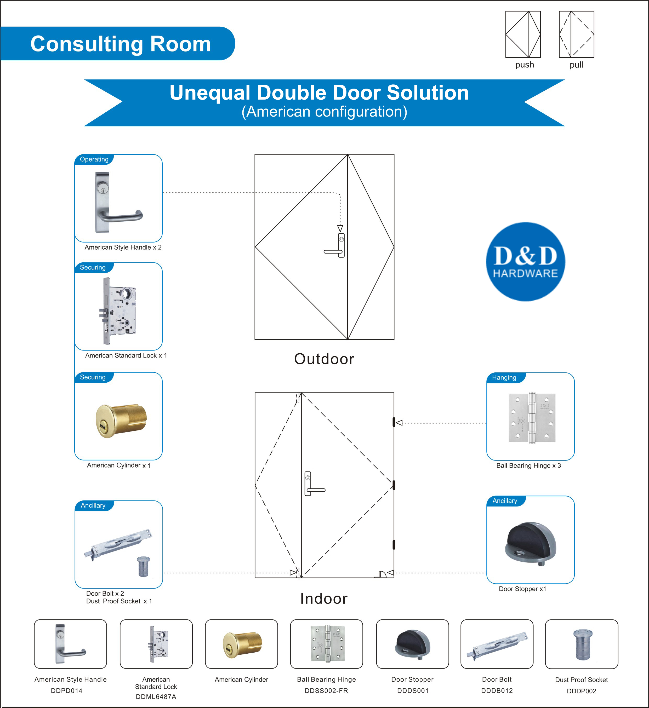 Building Hardware Solution For Consulting Room Unequal