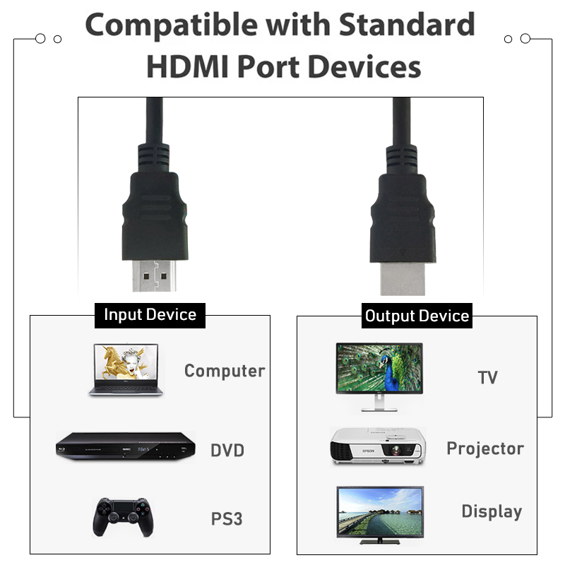 High Speed HDMI 1.4 Cable Male to Male Support 3D 4K