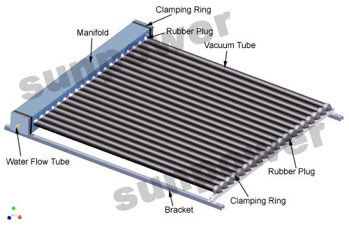 Solar Water Heater (SPA-58/1800-20)