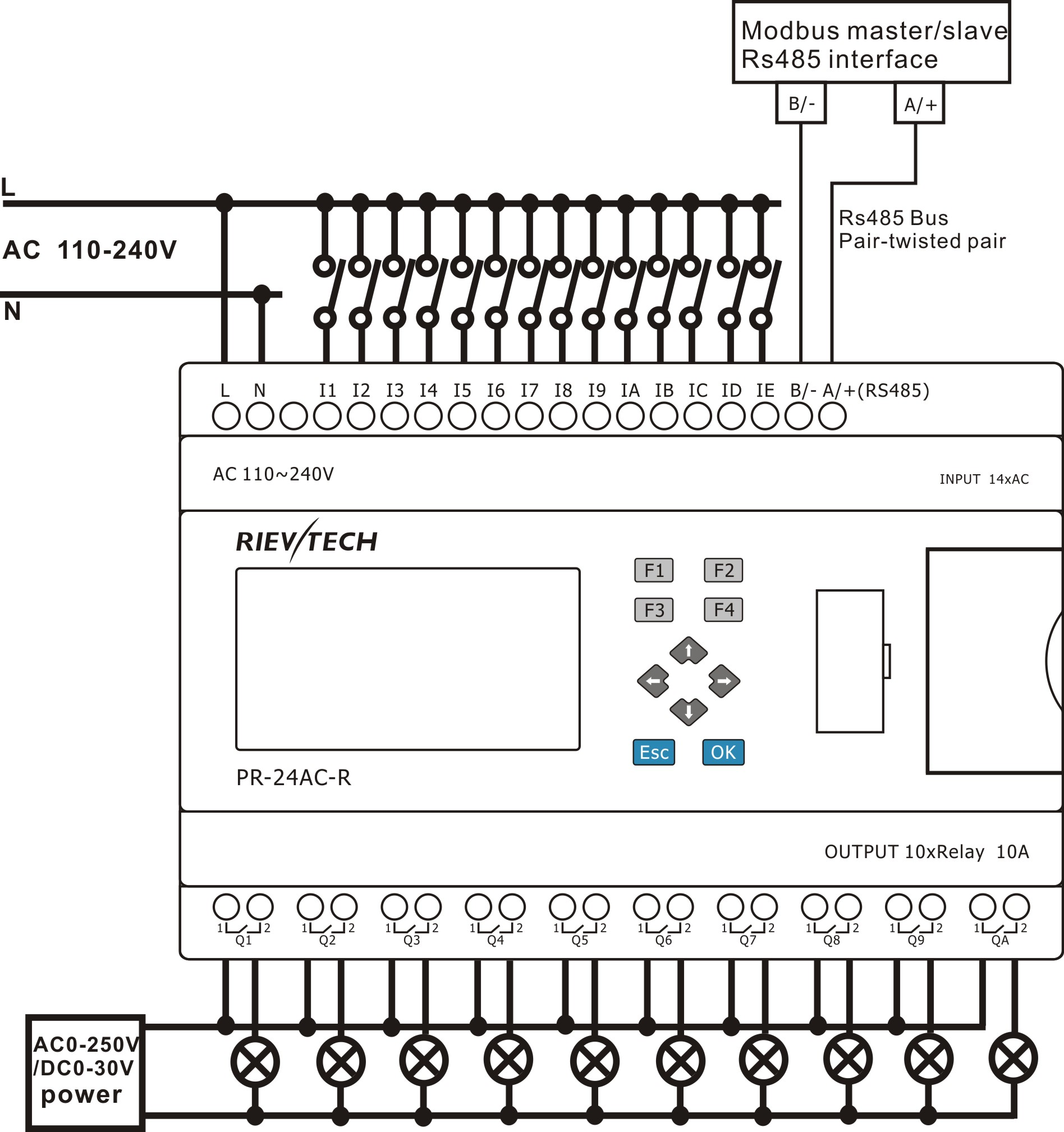 logo wiring diagram pr-24ac-r - buy plc, sms plc, siemens logo product on ...