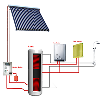 Sunpower solar water heater with pre-heat type with heating coil