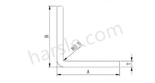 The Relationship Between The Bending Radius Of Sheet Metal And The Thickness Of The Sheet Harsle Machine