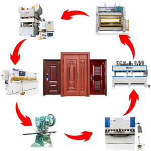 Standard Security Steel Door Production Line