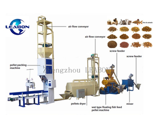 Pet Food Making Line