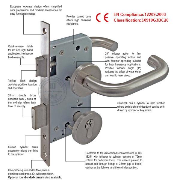 Euro Mortise Locks Ce Certificate Bs En 12209 D Amp D Hardware