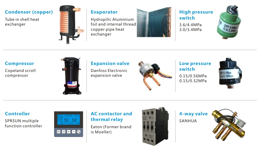 Air Source Heat Pump Heating and Cooling Materials