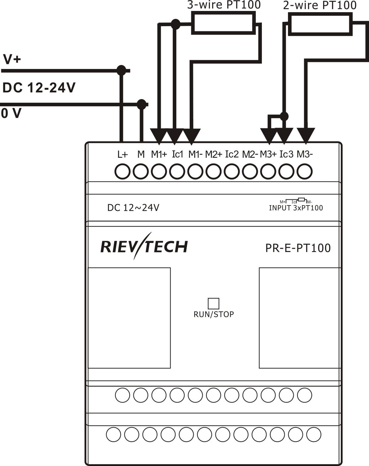 PR E PT100 Buy PLC ETHERNET module sms plc Product on