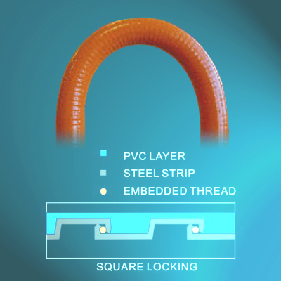 Flexible PVC Coated Steel Conduits Heavy Duty Type