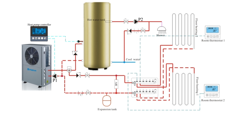9.5KW 13.8KW Monoblock Air Source Heat Pump for Domestic Hot ... on