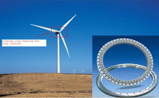 slewing ring application in wind power
